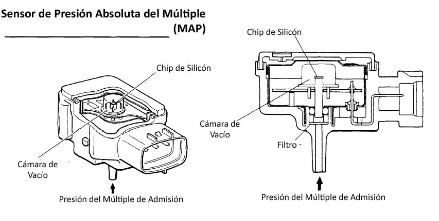 2004 Nissan Maxima SE 3 5L no start no scanner  munication likewise Showthread together with 2JZ GTE 20VVTi 20JZS161 20Aristo 20Engine 20Wiring moreover Sensores Map Parte 1 besides Cadillac Coolant Temperature Sensor Location. on tps sensor wiring diagram